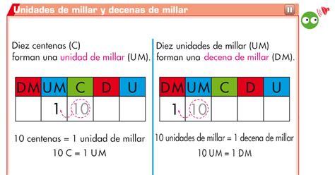 LA MINA .... 3º de PRIMARIA: UNIDADES DE MILLAR Y DECENAS ...