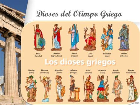 La mitologia griega y los Dioses del Olimpo