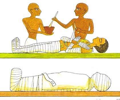La momificacion en el antiguo Egipto.