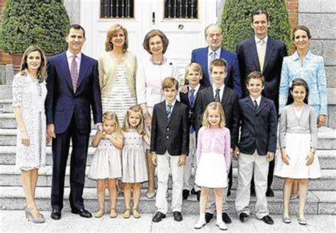 La Monarquía en España Familia Real Sucesión