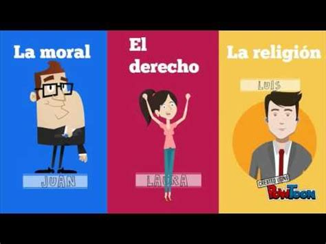 La Moral, El Derecho y La Religion Ana G y Angie Paola 11B ...