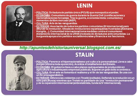La NEP, la III Internacional y la era de Stalin ~ APUNTES ...
