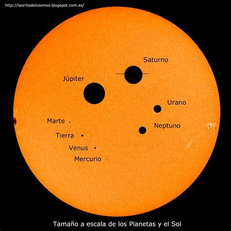 La orilla del Cosmos: Relación de tamaños de los planetas ...