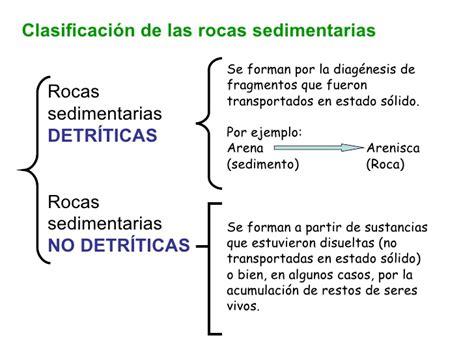La parte sólida de la Tierra 9 - Rocas sedimentarias