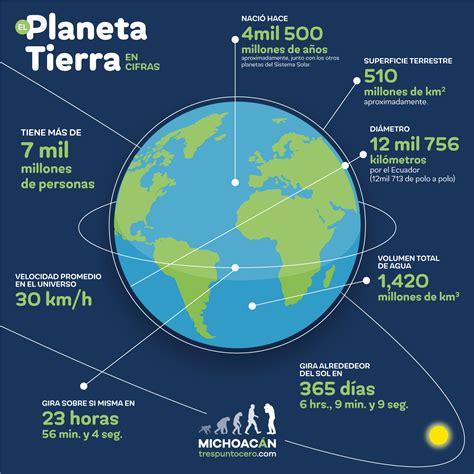 La Pedagogia al servicio de la Sociedad: El planeta Tierra ...