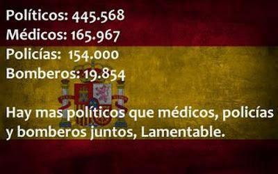 La prima de riesgo de España en unos intereses de la deuda ...