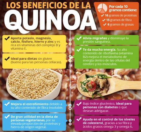 La Quinoa y sus propiedades