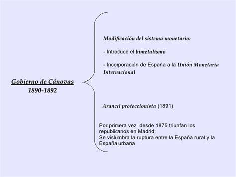 La Regencia de María Cristina de Habsburgo