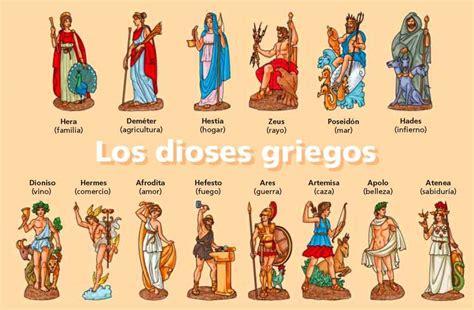 La Religion Griega Caracterísitcas Filosofia y Literatura ...