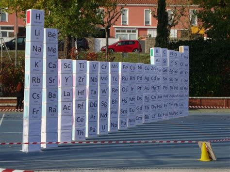¿La tabla periódica de los elementos más grande del mundo ...