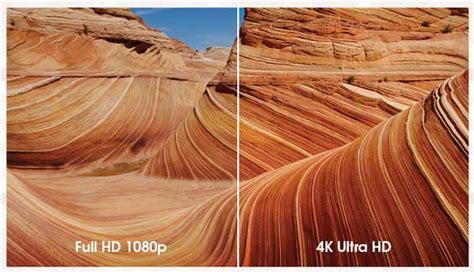La tecnología 4K te permite mejor definición y calidad de ...