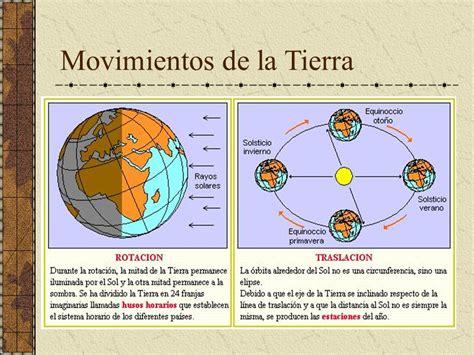 La Tierra: forma, movimientos y representación - ppt video ...