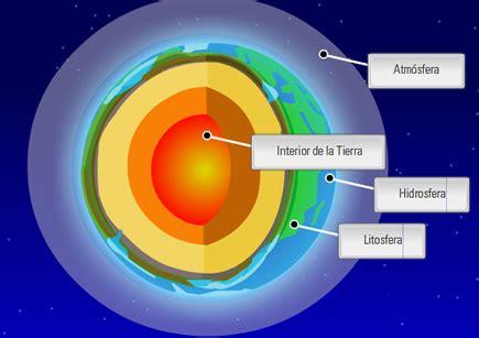 La Tierra se formó hace aproximadamente 4550 millones de ...