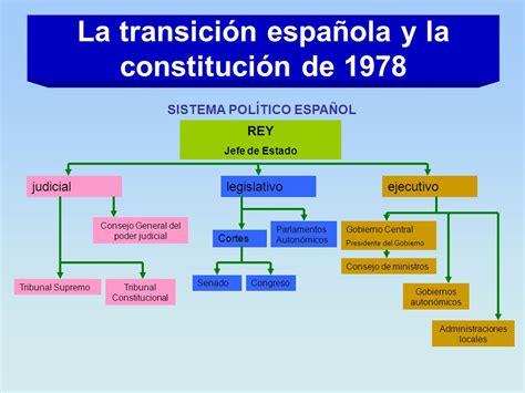 LA TRANSICIÓN ESPAÑOLA Y LA CONSTITUCIÓN DE ppt descargar