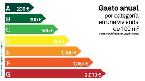 La ventaja del certificado de Eficiencia Energética ...