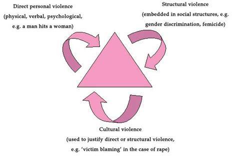 La violencia de género como arma de guerra   Los hilos del ...