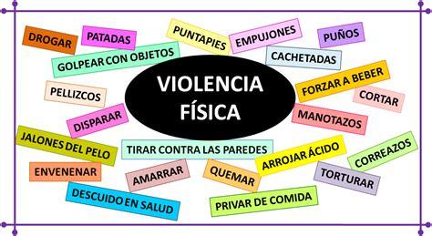 la violencia : VIOLENCIA FÍSICA