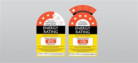Labelling | Energy Rating