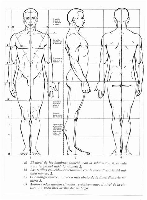 Laboratorio de la imagen: figura humana