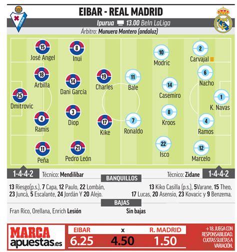 LaLiga Santander: Eibar vs Real Madrid: El parque de Bale ...