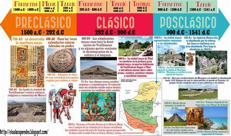 Lamina historia de los mayas - pem cuntoto medio ambiente ...