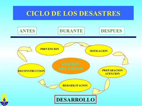 Lanzamiento del proyecto de prevencion de desastre