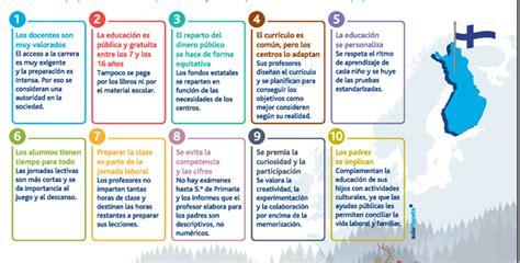 Las 10 claves del sistema educativo en Finlandia ...