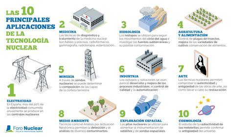 Las 10 principales aplicaciones de la tecnología nuclear