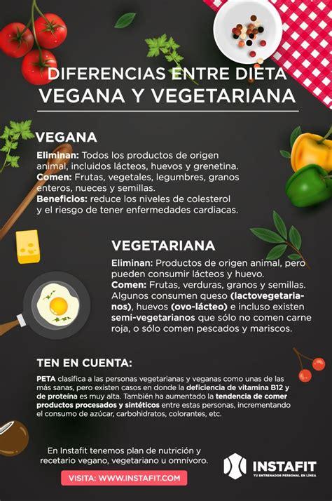 Las 25 mejores ideas sobre Frases Veganas en Pinterest y ...