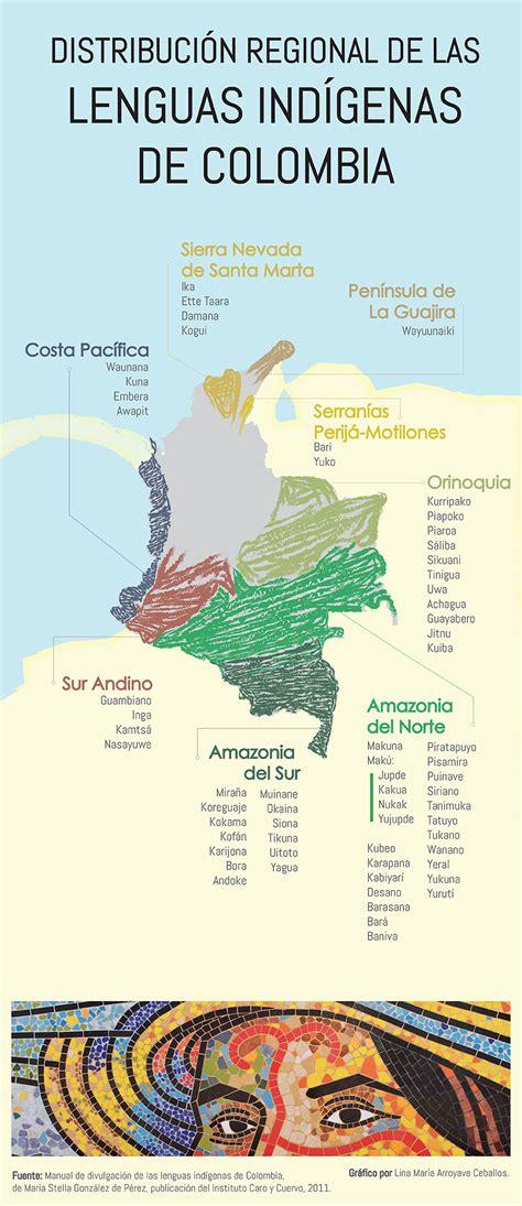 Las 68 lenguas colombianas – NODAL Cultura