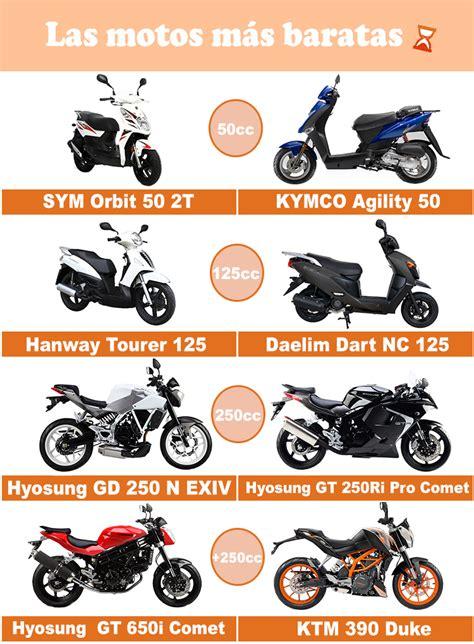 Las 8 motos por menos de 5.000 euros- Seguroporsemanas®