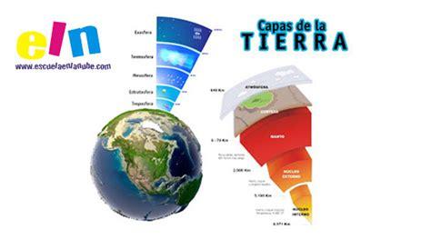 Las capas de la Tierra. Fichas para conocer nuestro planeta