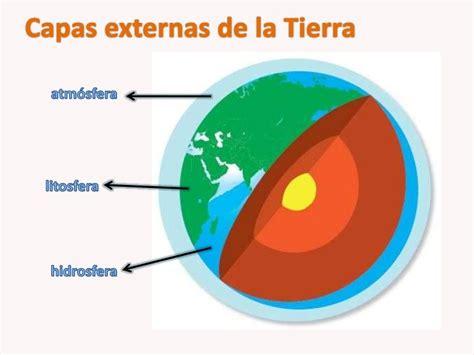 Las capas de la Tierra   mundonets
