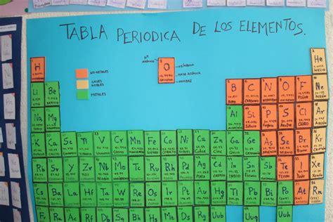 Las ciencias invaden nuestra biblioteca con… LA TABLA ...