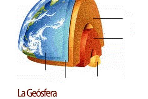 Las Ciencias Sociales: Tema 4: La Tierra