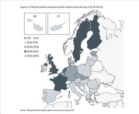 Las cifras de violencia de género en los países nórdicos ...