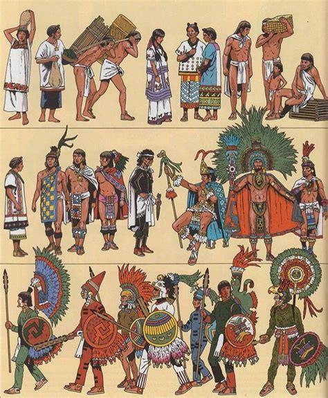 Las diferentes vestimentas d la sociedad mexica.primero ...