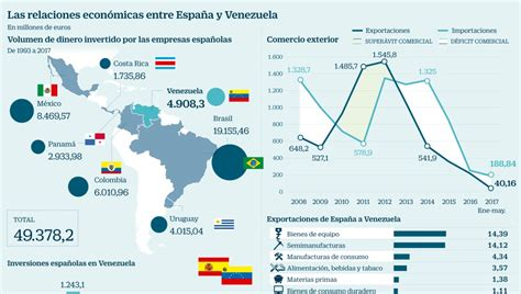 Las empresas españolas se juegan 5.000 millones en ...