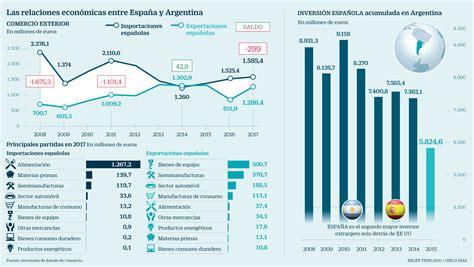 Las empresas españolas se juegan 5.800 millones en ...