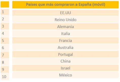 Las exportaciones de vendedores españoles en Ebay a ...