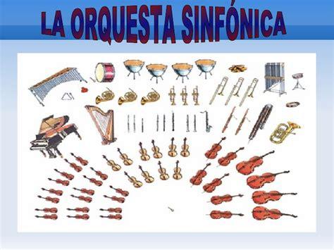 Las familias de instrumentos y la orquesta.