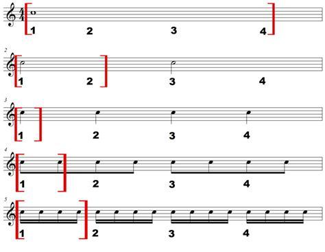 Las figuras musicales en el pentagrama. Valor y medida