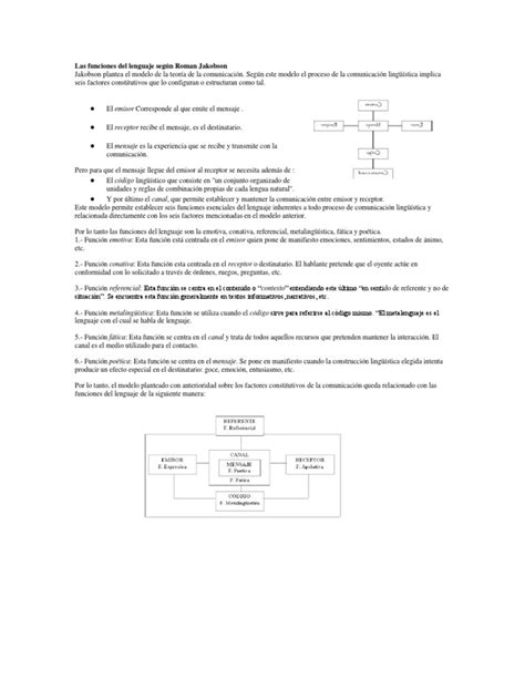 Las funciones del lenguaje según Roman Jakobson