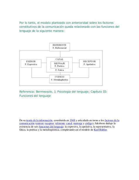 Las funciones del lenguaje según roman jakobson uno