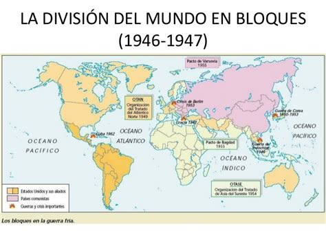 Las Guerras Mundiales  resumen  | Guerras Mundiales