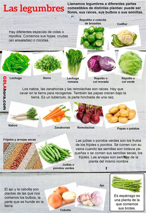 Las legumbres - GDLahora