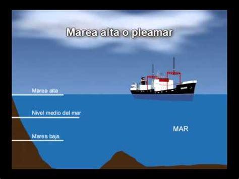 Las Mareas - YouTube