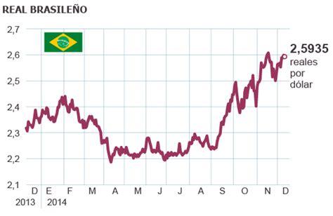 Las monedas de Colombia, México y Brasil marcan mínimos en ...
