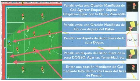 Las nuevas normas para los jugadores de fútbol... y los ...