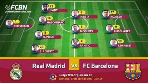 Las posibles alineaciones del Real Madrid-FC Barcelona ...